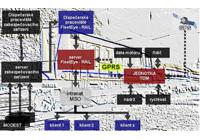 Gps surveillance de la circulation des locomotives